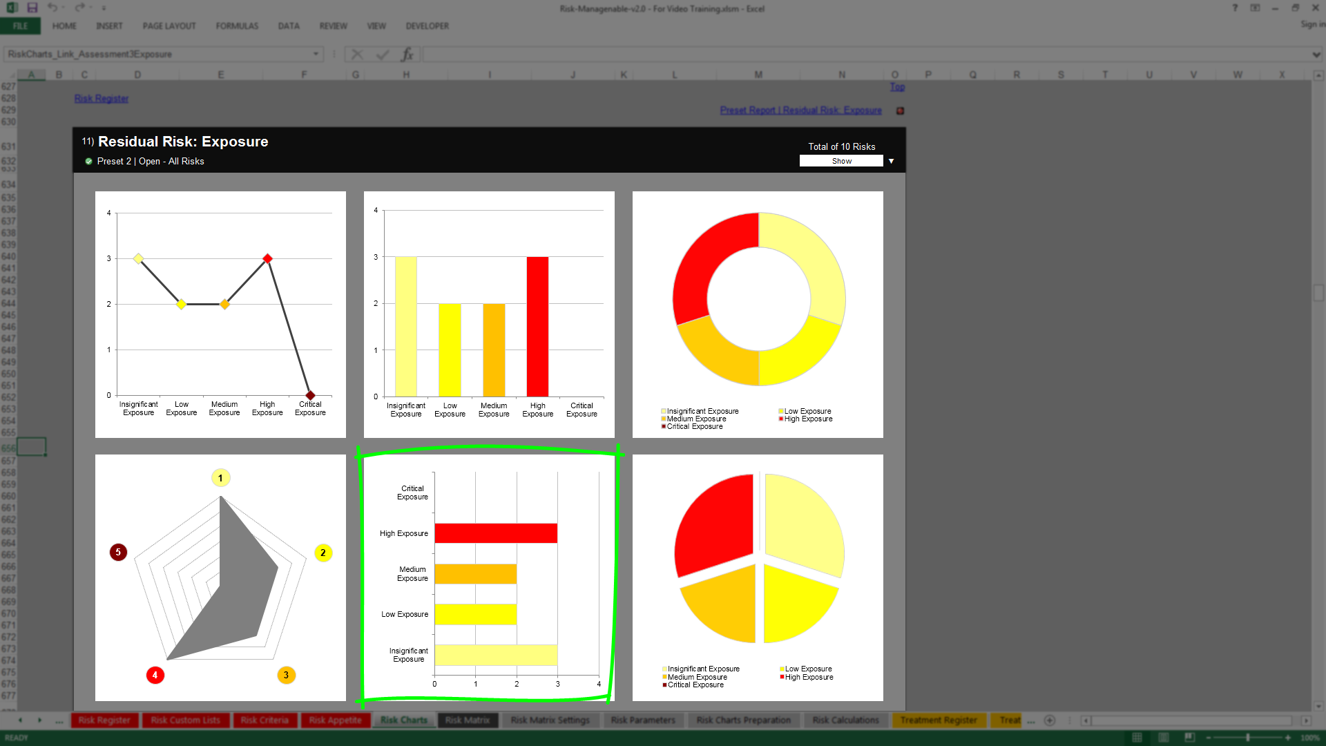 Risk template in excel training charts group of charts example residual risk exposure bar chart nvjuhfo Images