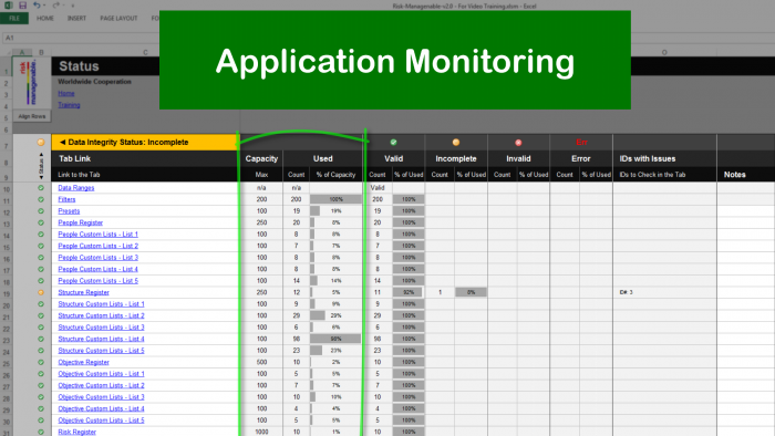 Risk Template in Excel with Status Monitoring: Data Used