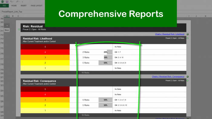 Risk Template in Excel with Risk Comprehensive Reports: Sample